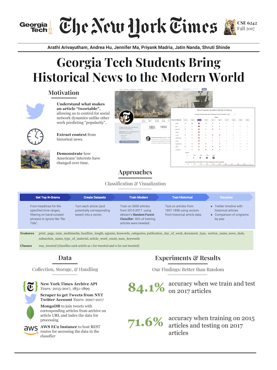 ... Gatech Resume Template Computing For Data Analysis Gatech Professional  Exles